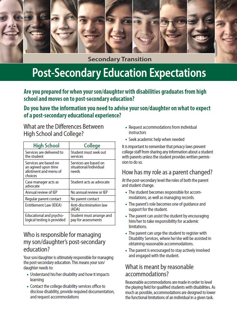 Secondary Transition: Post-Secondary Education Expectations