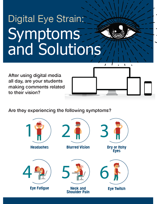 Digital Eye Strain: Symptoms and Solutions