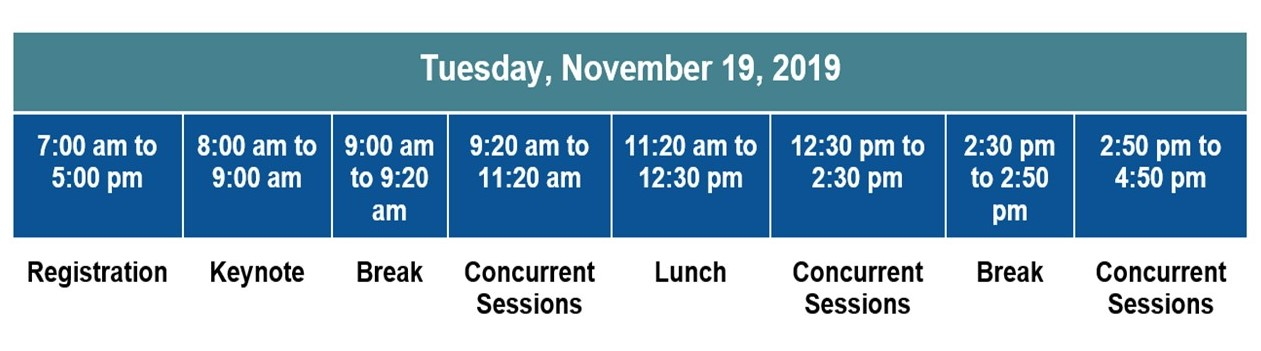 Schedule for Tuesday, November 19, 2019 7:00 am to 5:00 pm Registration, 8:00 am to 9:00 am Keynote, 9:00 am to 9:20 am Break,9:20 am to 11:20 am  Concurrent Sessions, 11:20 am to 12:30 pm Lunch, 12:30 pm to 2:30 pm Concurrent Sessions,      2:30 pm to 2:50 pm         Break, 2:50 pm to 4:50 pm  Concurrent Sessions