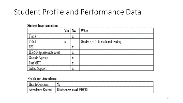 Study Rti Practice Falls Short Of >> Pattan Rti Sld Determination