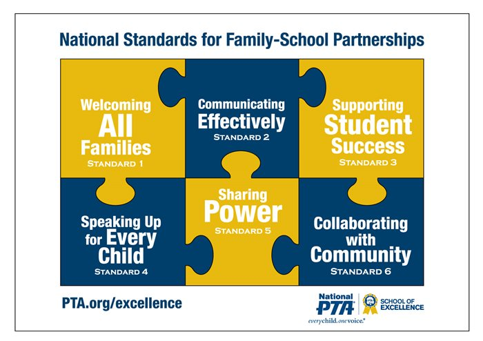 National Standards for Family-School Partnerships