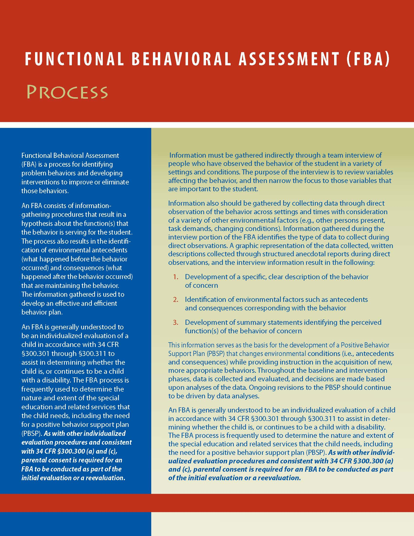 Functional Behavioral Assessment Process